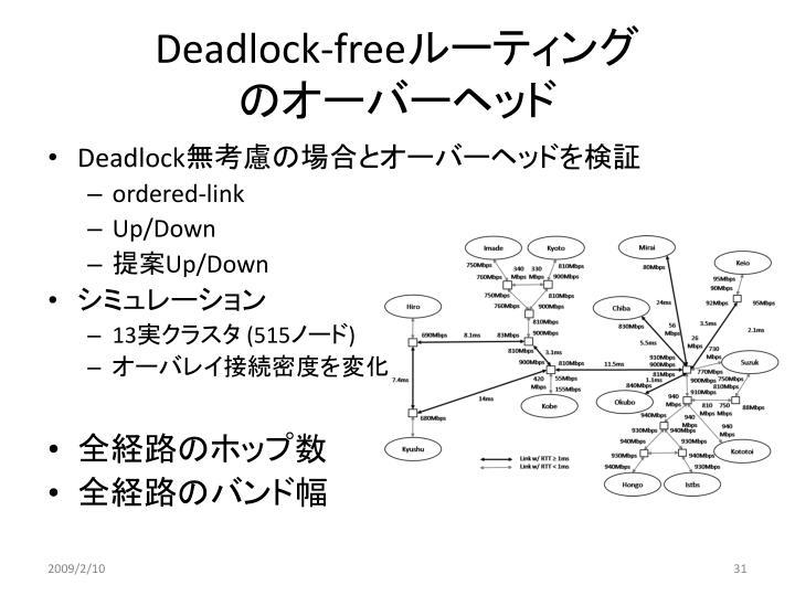 Deadlock-free