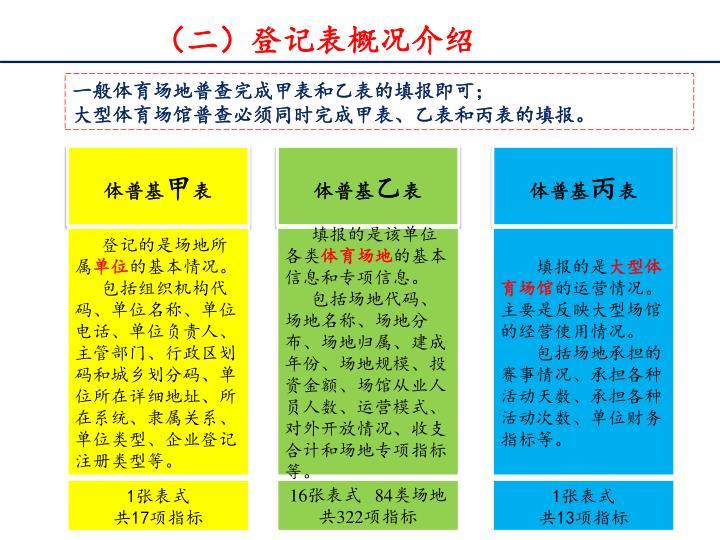 (二)登记表概况介绍