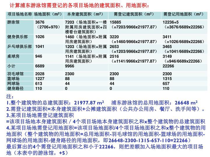 计算浦东游泳馆需登记的各项目场地的建筑面积、用地面积: