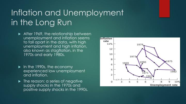 the relationship between inflation and unemployment Relationship between the rate of increase in wages and the rate of unemployment comparing rates of increase in wages with unemployment rates in britain between 1861 and 1957, phillips found that as the labor market tightened, and the.
