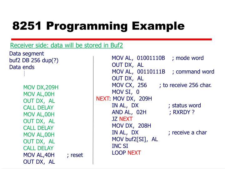 8251 Programming Example