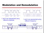 modulation and demodulation1