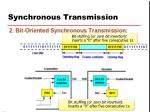 synchronous transmission4