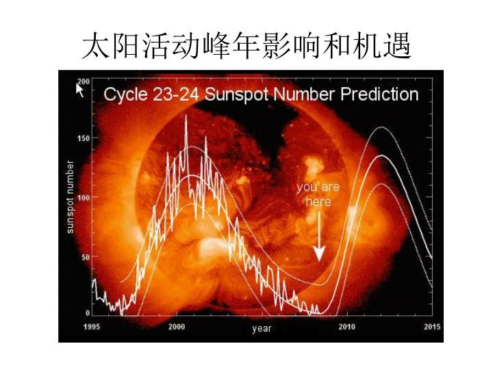 太阳活动峰年