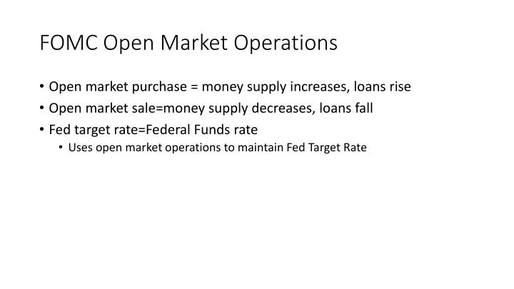 FOMC Open Market Operations
