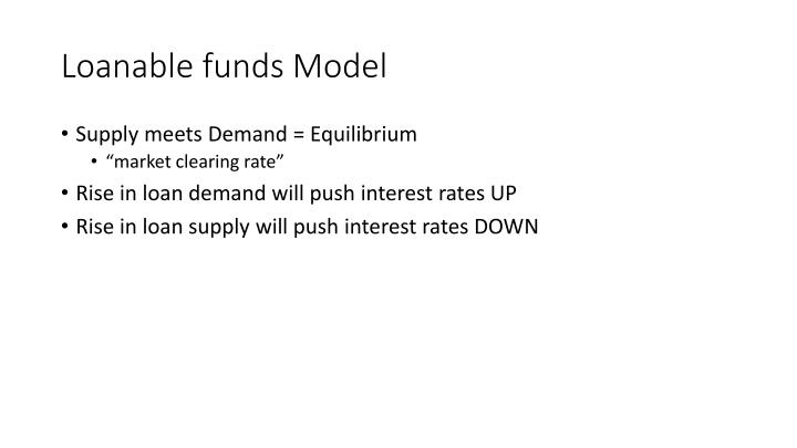 Loanable funds Model