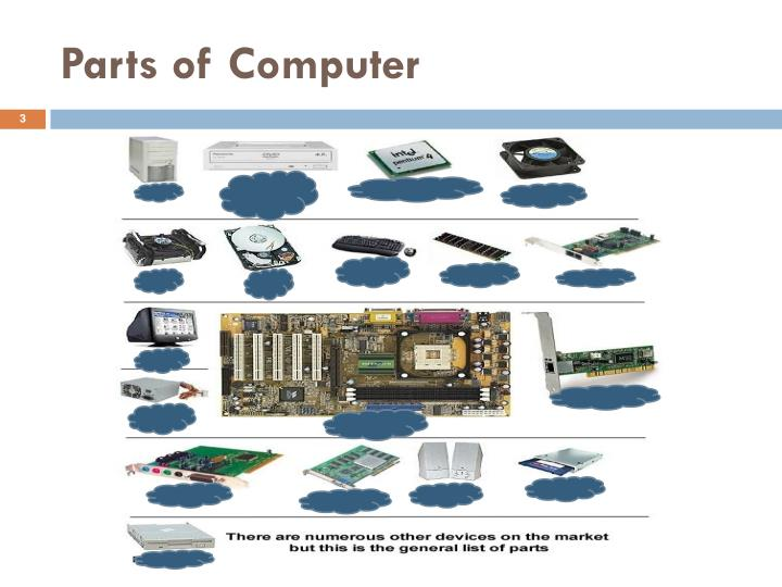 Parts of computer1