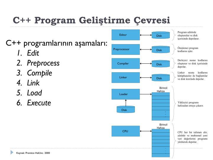 Program editörde oluşturulur ve disk içerisinde depolanır.