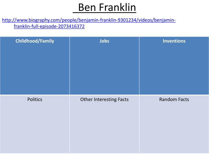 Ben franklin use pages 95 to 112 to fill in the chart