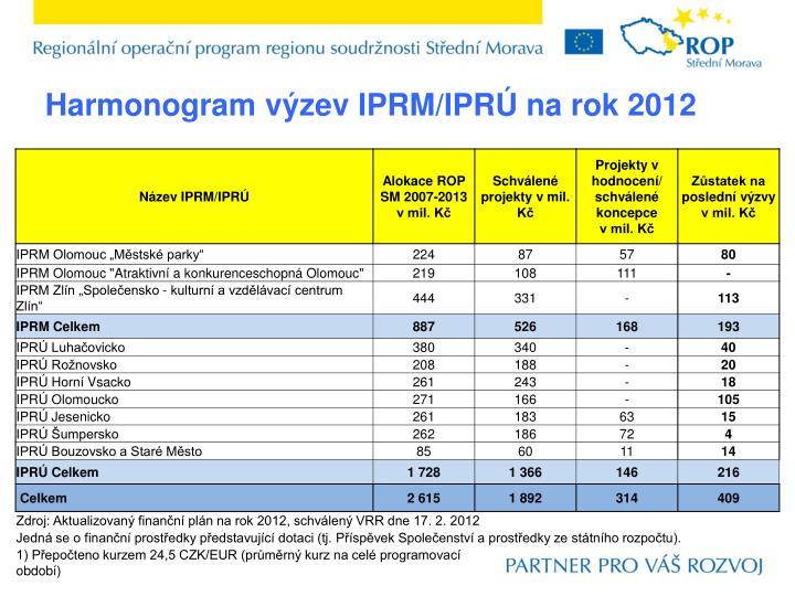 Harmonogram výzev IPRM/IPRÚ na rok 2012