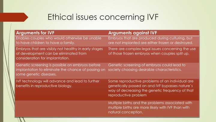 Ethical issues concerning