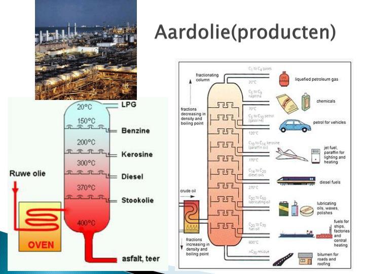 Aardolie(producten)