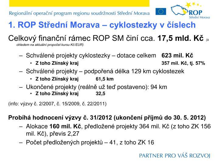 1. ROP Střední Morava
