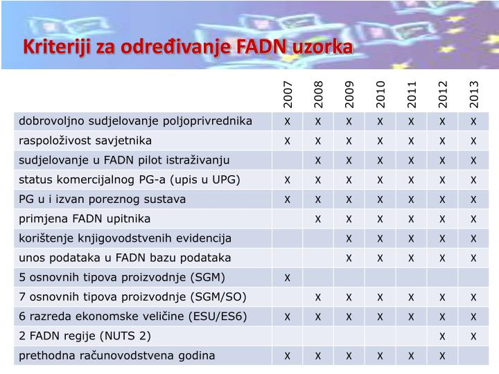 Kriteriji za određivanje FADN uzorka