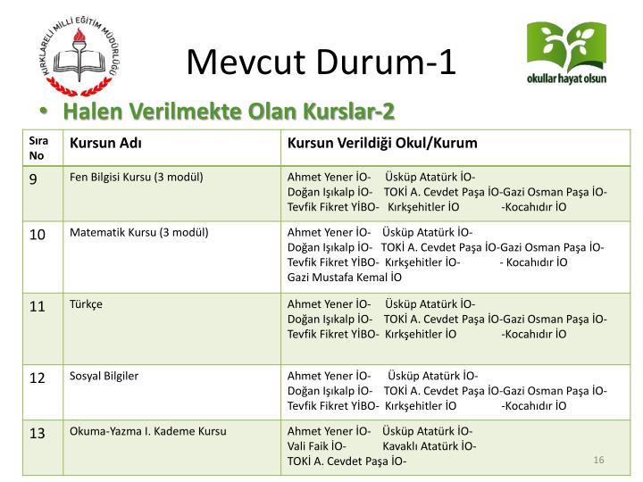 Mevcut Durum-1
