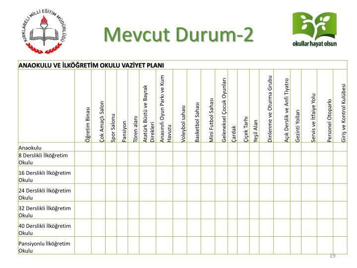 Mevcut Durum-2