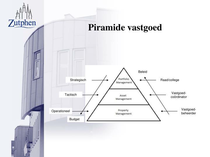 Piramide vastgoed