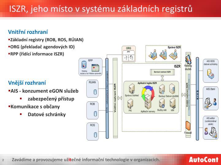 ISZR, jeho místo v systému základních registrů