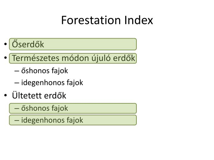 Forestation Index