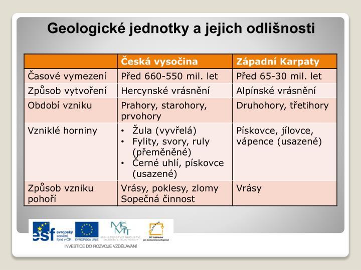 Geologické jednotky a jejich odlišnosti