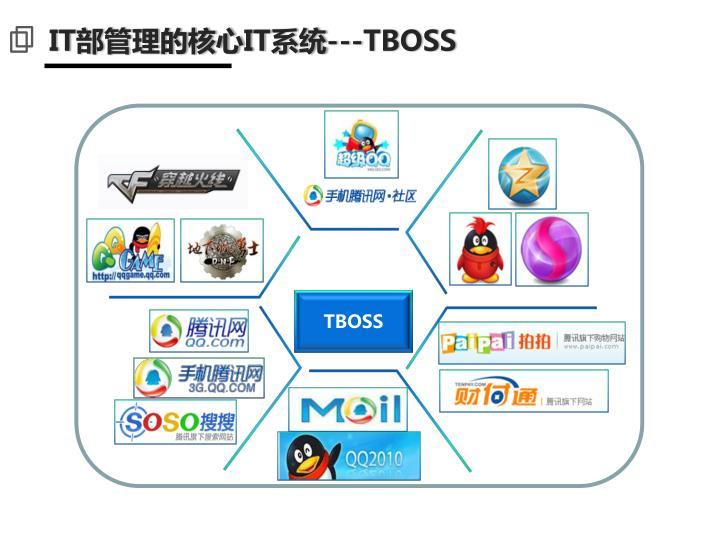 TBOSS