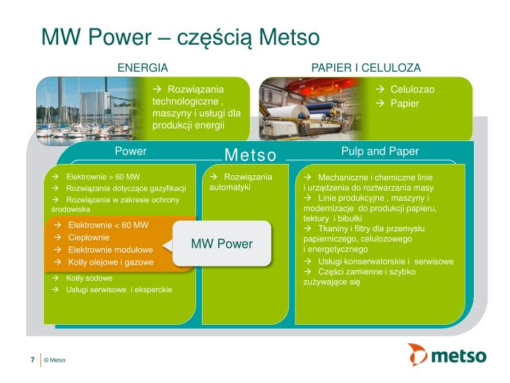 MW Power –