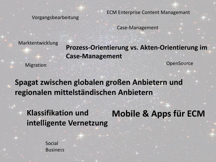 ECM Enterprise Content