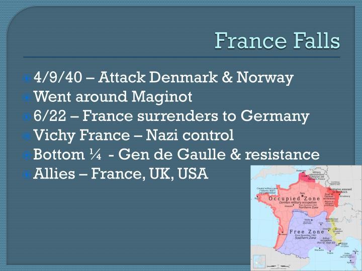France Falls