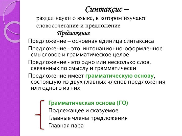 Синтаксис –