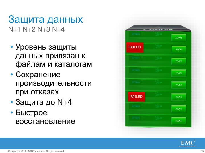 Уровень защиты данных привязан к файлам и каталогам