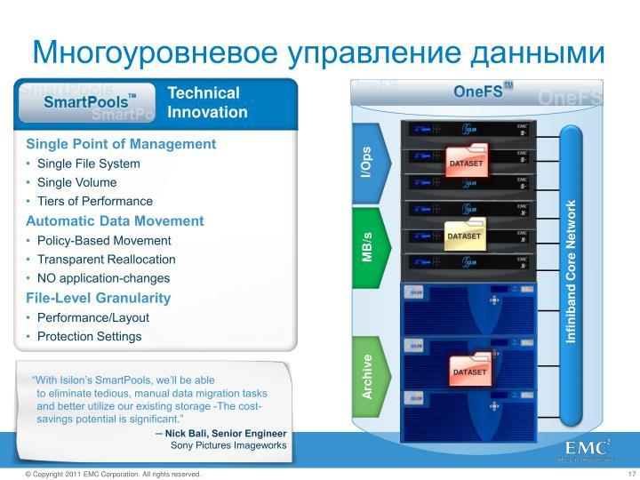 Многоуровневое управление данными