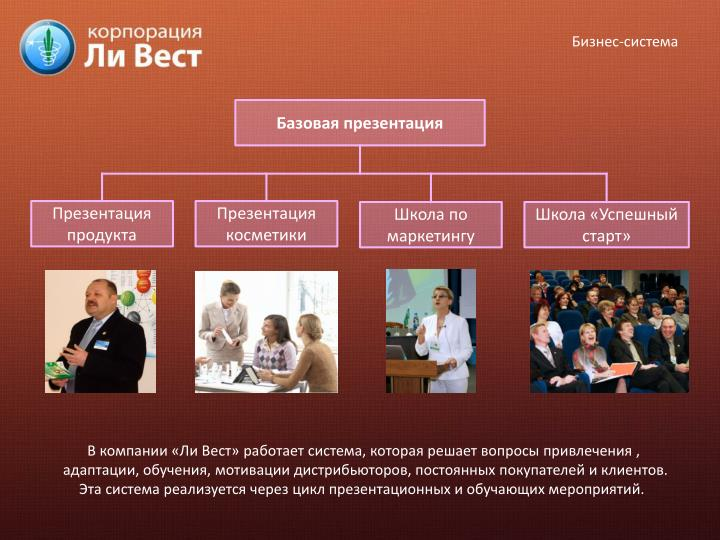 Бизнес-система