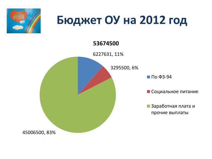 Бюджет ОУ на 2012 год