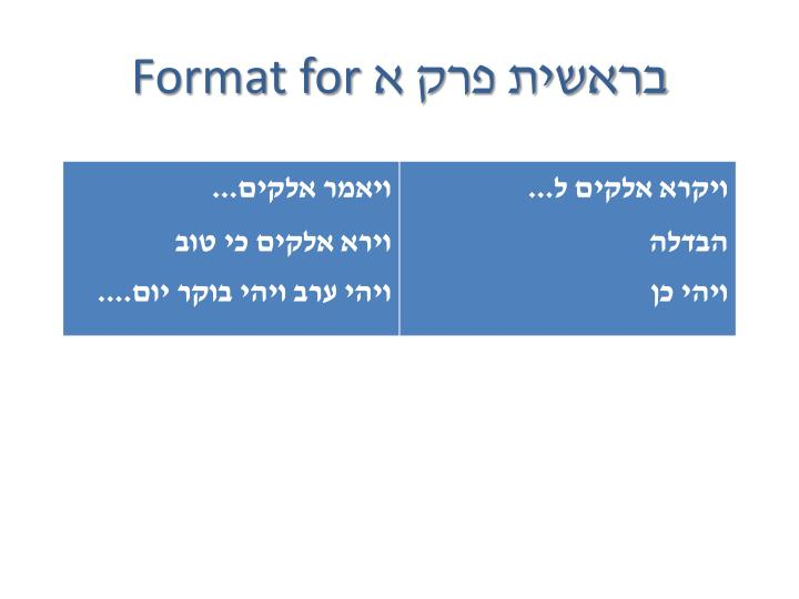 Format for