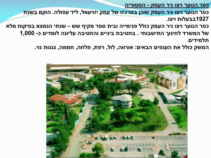 כפר הנוער ויצו ניר העמק - הסטוריה