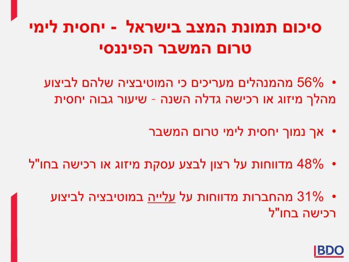 סיכום תמונת המצב בישראל  - יחסית לימי טרום המשבר הפיננסי