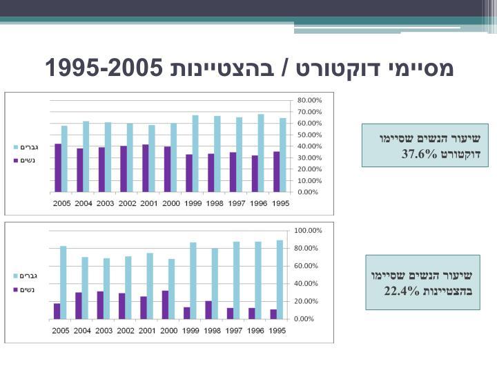 מסיימי דוקטורט / בהצטיינות 1995-2005