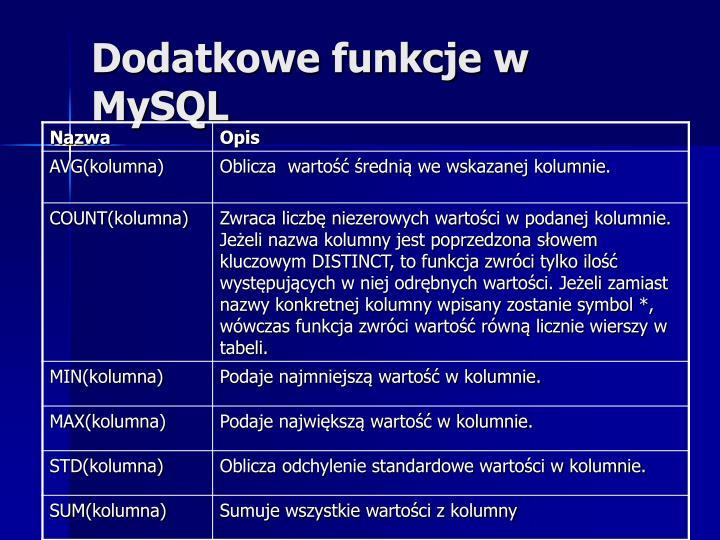 Dodatkowe funkcje w MySQL