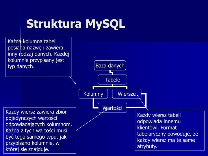 Struktura MySQL