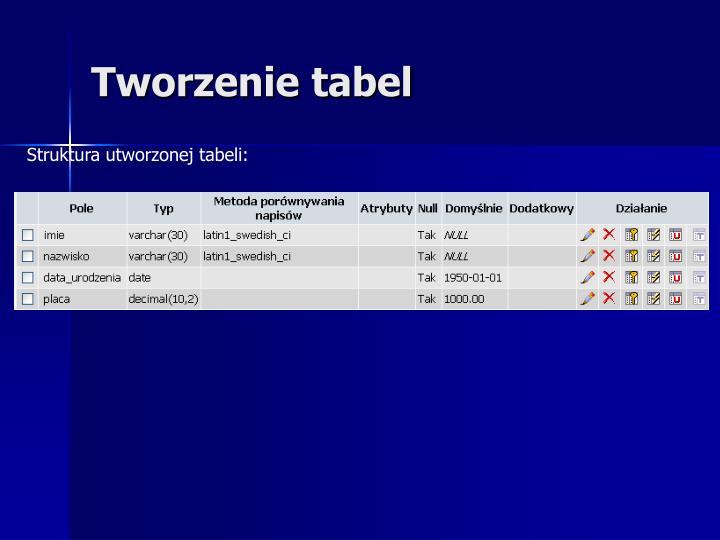 Tworzenie tabel