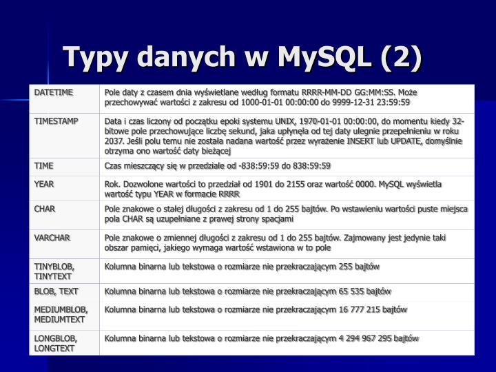 Typy danych w MySQL (2)
