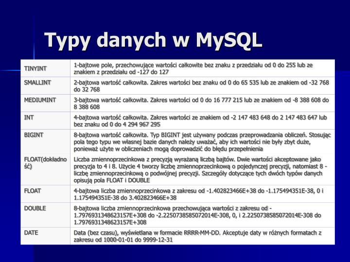 Typy danych w MySQL