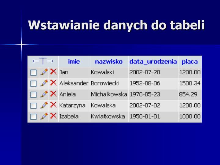 Wstawianie danych do tabeli