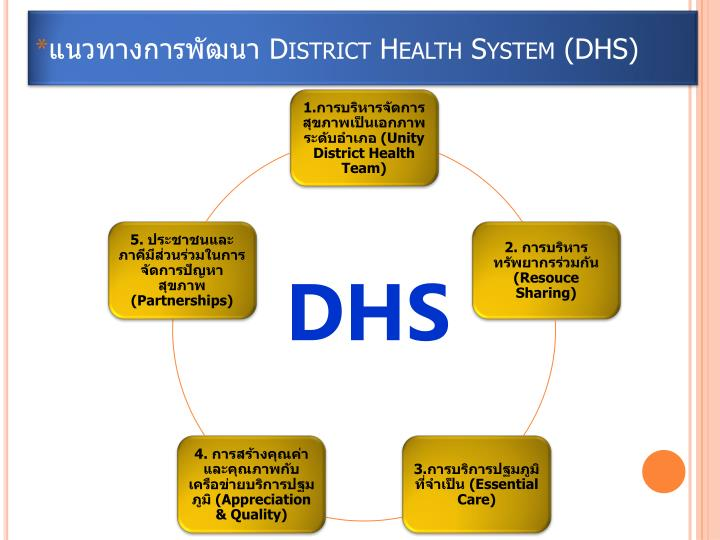 District Health System (DHS)