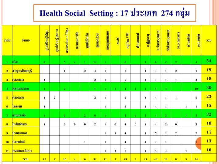 Health Social