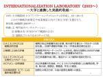 internationalization laboratory 2003