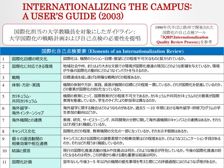 Internationalizing the campus:   A user's guide (2003)