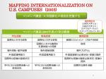 mapping internationalization on u s campuses 2003