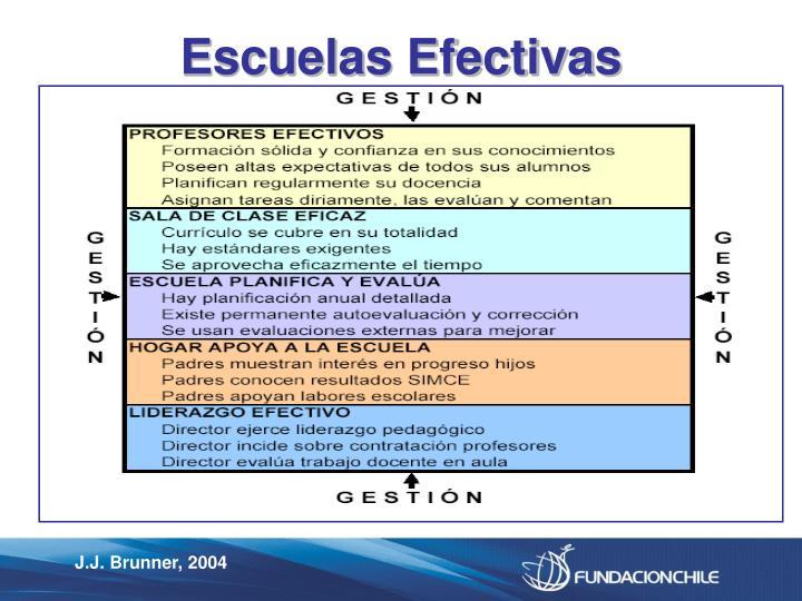 Escuelas Efectivas