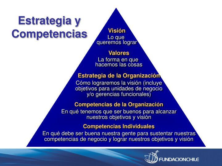 Estrategia y Competencias